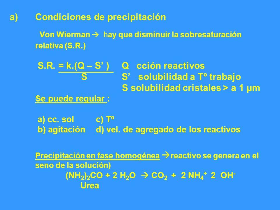 a)Condiciones de precipitación Von Wierman hay que disminuir la sobresaturación relativa (S.R.) S.R. = k.(Q – S ) Q cción reactivos SS solubilidad a T