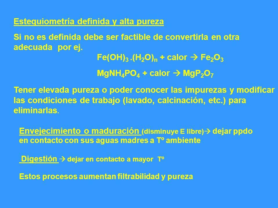 Estequiometría definida y alta pureza Si no es definida debe ser factible de convertirla en otra adecuada por ej. Fe(OH) 3.(H 2 O) n + calor Fe 2 O 3