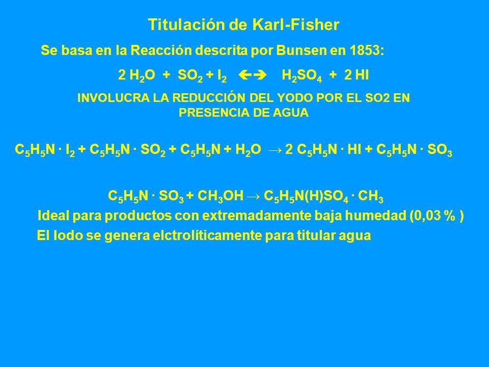 Titulación de Karl-Fisher Se basa en la Reacción descrita por Bunsen en 1853: 2 H 2 O + SO 2 + I 2 H 2 SO 4 + 2 HI INVOLUCRA LA REDUCCIÓN DEL YODO POR