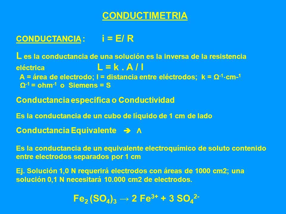 CONDUCTIMETRIA CONDUCTANCIA : i = E/ R L es la conductancia de una solución es la inversa de la resistencia eléctrica L = k. A / l A = área de electro