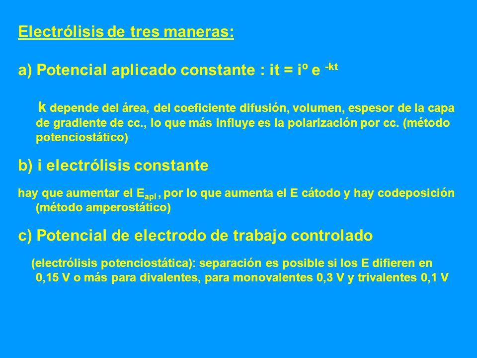Electrólisis de tres maneras: a) Potencial aplicado constante : it = iº e -kt k depende del área, del coeficiente difusión, volumen, espesor de la cap