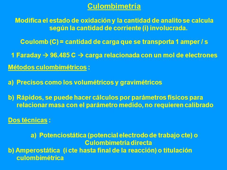 Culombimetría Modifica el estado de oxidación y la cantidad de analito se calcula según la cantidad de corriente (i) involucrada. Coulomb (C) = cantid