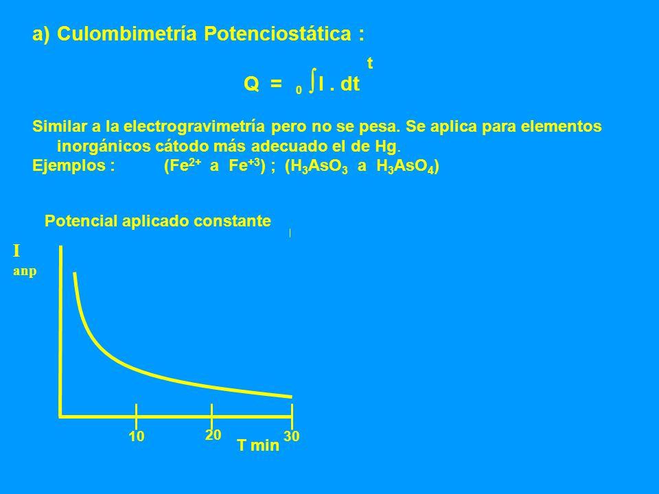 a)Culombimetría Potenciostática : Q = 0 I. dt Similar a la electrogravimetría pero no se pesa. Se aplica para elementos inorgánicos cátodo más adecuad