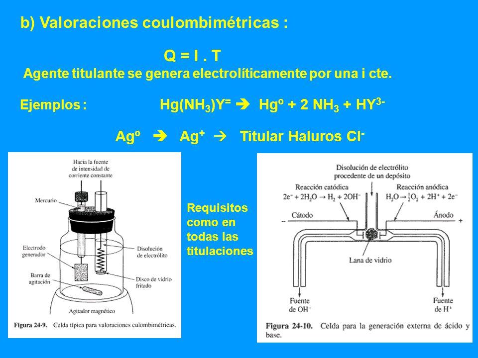 b) Valoraciones coulombimétricas : Q = I. T Agente titulante se genera electrolíticamente por una i cte. Ejemplos : Hg(NH 3 )Y = Hgº + 2 NH 3 + HY 3-