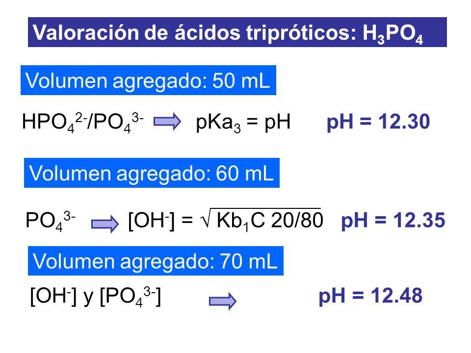 Volumen agregado: 50 mL Volumen agregado: 60 mL Volumen agregado: 70 mL Valoración de ácidos tripróticos: H 3 PO 4 HPO 4 2- /PO 4 3- pKa 3 = pH pH = 1