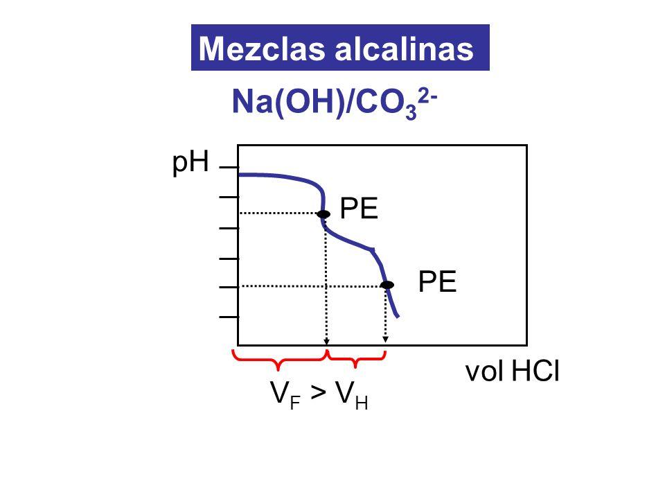 Mezclas alcalinas Na(OH)/CO 3 2- PE pH vol HCl PE V F > V H