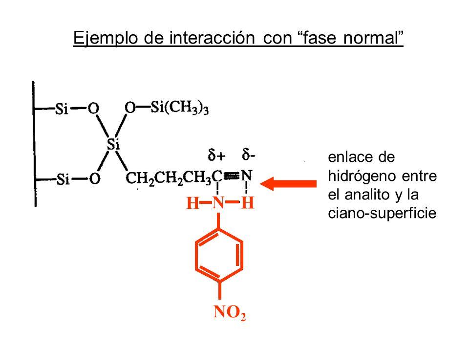 H H N NO 2 --- Ejemplo de interacción con fase normal enlace de hidrógeno entre el analito y la ciano-superficie