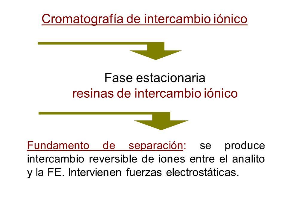 Cromatografía de intercambio iónico Fase estacionaria resinas de intercambio iónico Fundamento de separación: se produce intercambio reversible de ion