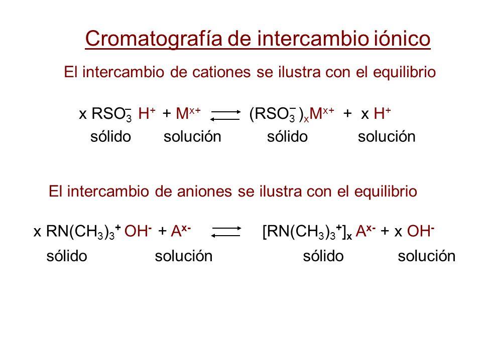 x RSO 3 H + + M x+ (RSO 3 ) x M x+ + x H + sólido solución El intercambio de cationes se ilustra con el equilibrio El intercambio de aniones se ilustr