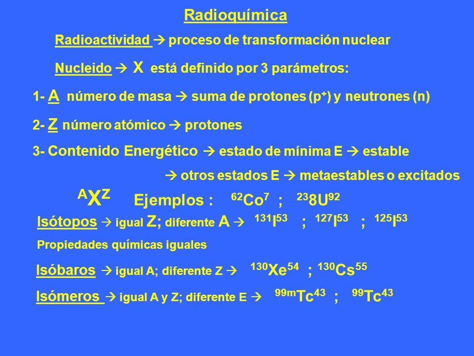 Radioquímica Radioactividad proceso de transformación nuclear Nucleido X está definido por 3 parámetros: 1- A número de masa suma de protones (p + ) y