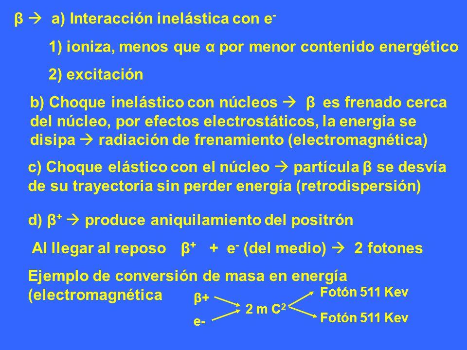 β a) Interacción inelástica con e - 1) ioniza, menos que α por menor contenido energético 2) excitación b) Choque inelástico con núcleos β es frenado