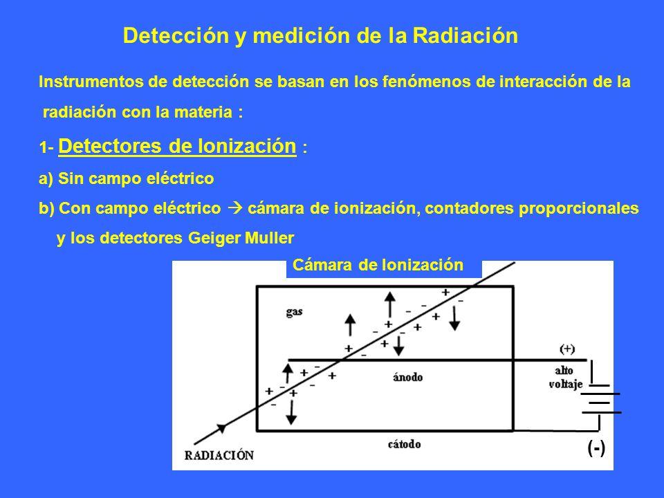 Detección y medición de la Radiación Instrumentos de detección se basan en los fenómenos de interacción de la radiación con la materia : 1- Detectores