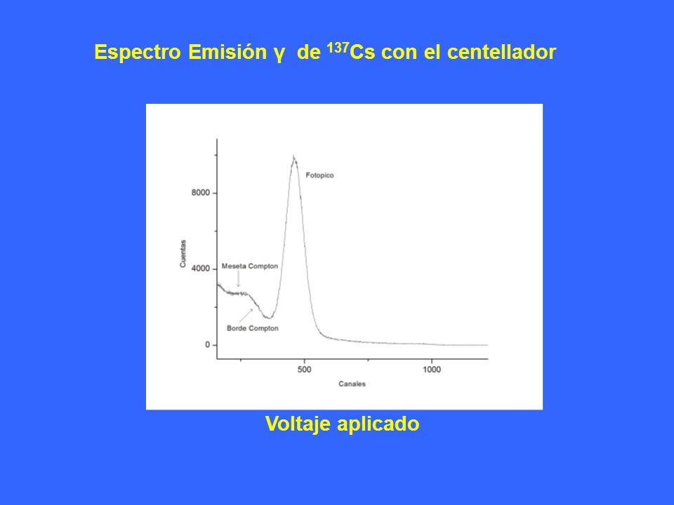 Espectro Emisión γ de 137 Cs con el centellador Voltaje aplicado