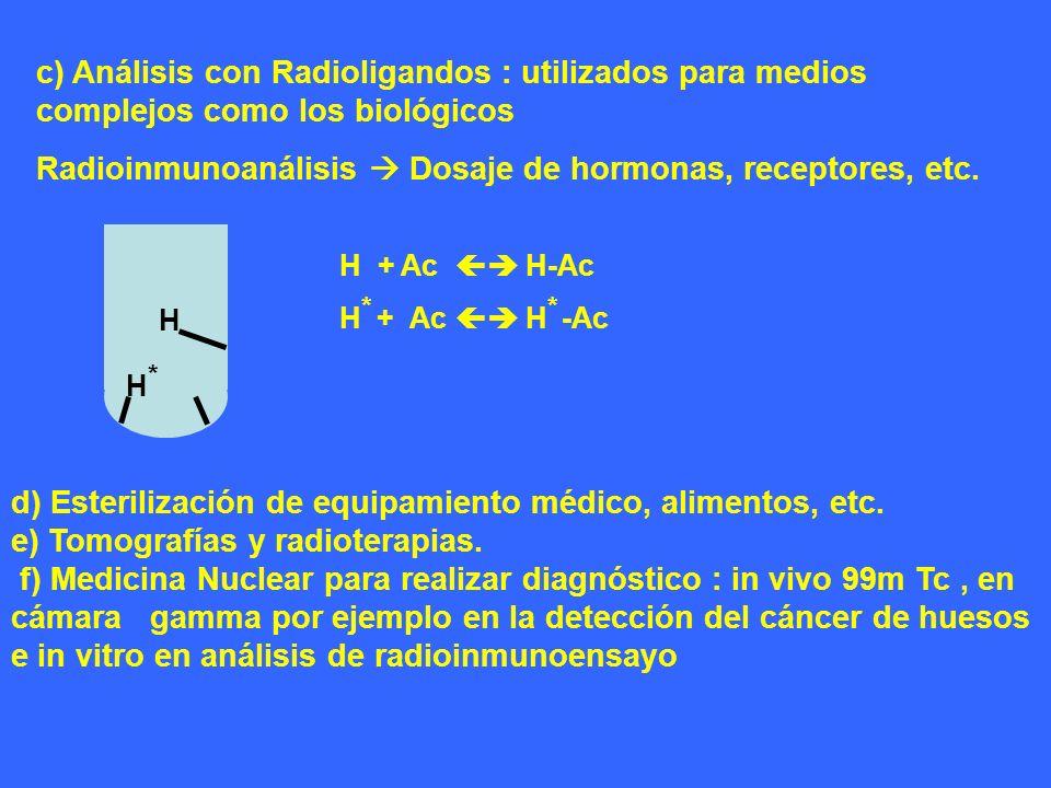 d) Esterilización de equipamiento médico, alimentos, etc. e) Tomografías y radioterapias. f) Medicina Nuclear para realizar diagnóstico : in vivo 99m