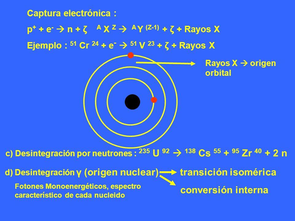 Rayos X origen orbital Captura electrónica : p + + e - n + ζ A X Z A Y (Z-1) + ζ + Rayos X Ejemplo : 51 Cr 24 + e - 51 V 23 + ζ + Rayos X c) Desintegr