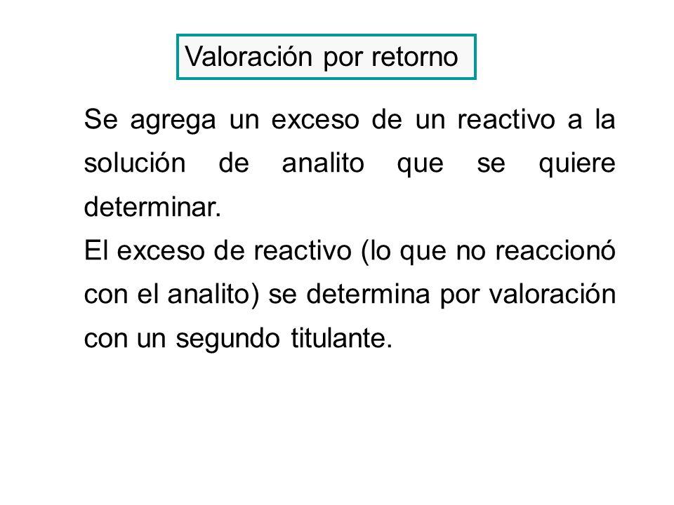 Valoración por retorno Se agrega un exceso de un reactivo a la solución de analito que se quiere determinar. El exceso de reactivo (lo que no reaccion