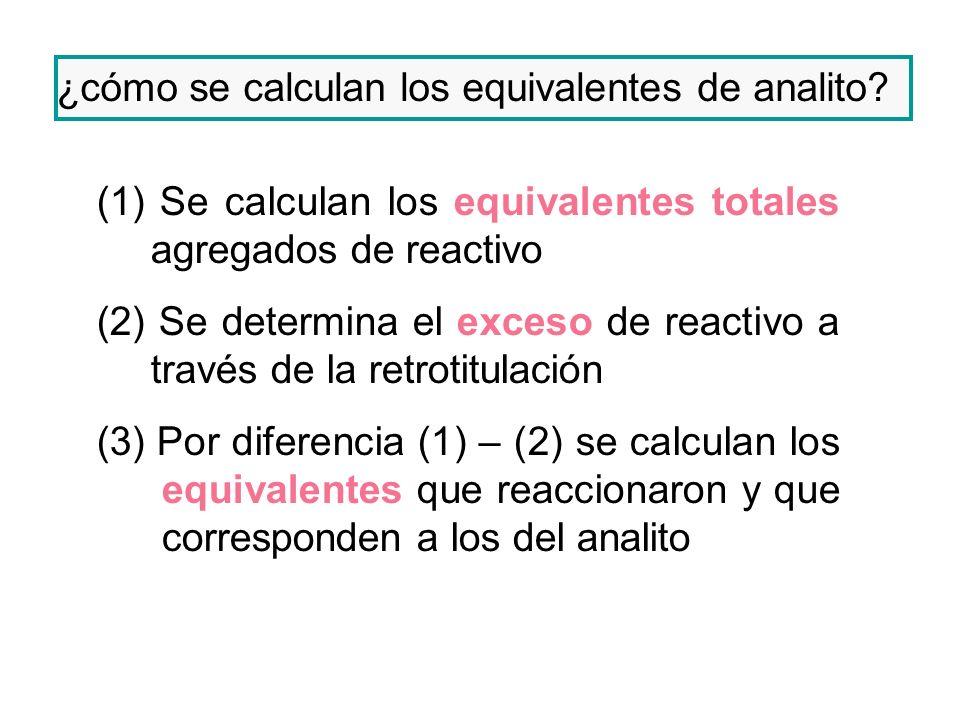 ¿cómo se calculan los equivalentes de analito? (1) Se calculan los equivalentes totales agregados de reactivo (2) Se determina el exceso de reactivo a