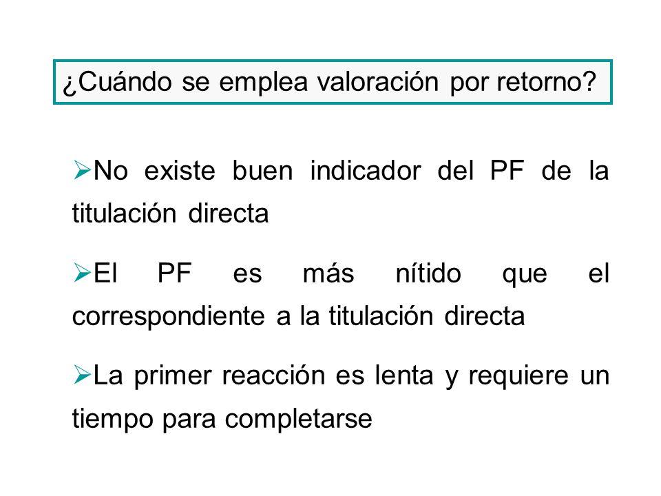 ¿Cuándo se emplea valoración por retorno? No existe buen indicador del PF de la titulación directa El PF es más nítido que el correspondiente a la tit