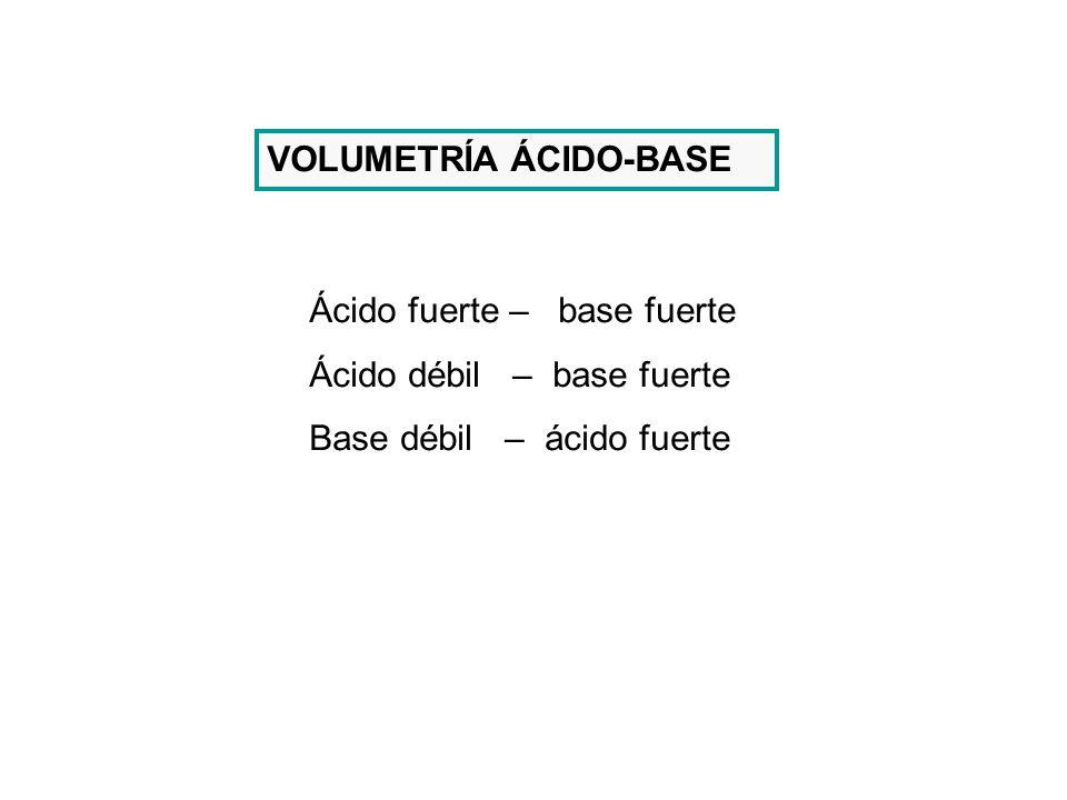 VOLUMETRÍA ÁCIDO-BASE Ácido fuerte – base fuerte Ácido débil – base fuerte Base débil – ácido fuerte