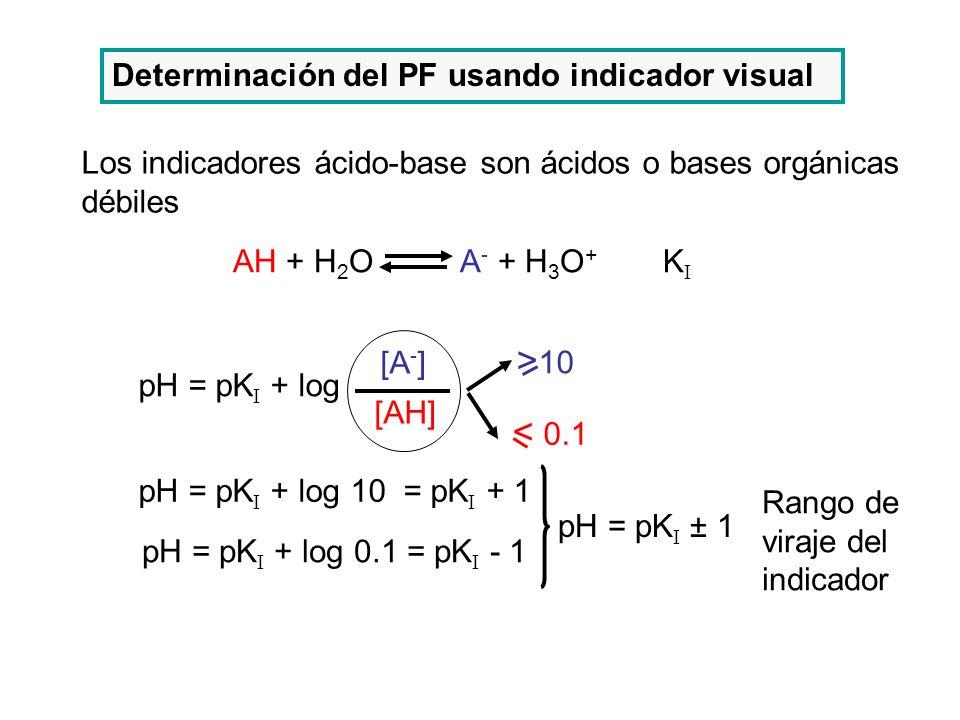 Determinación del PF usando indicador visual Los indicadores ácido-base son ácidos o bases orgánicas débiles AH + H 2 O A - + H 3 O + K I pH = pK I +