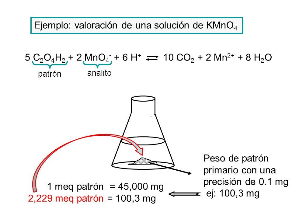 5 C 2 O 4 H 2 + 2 MnO 4 - + 6 H + 10 CO 2 + 2 Mn 2+ + 8 H 2 O Ejemplo: valoración de una solución de KMnO 4 Peso de patrón primario con una precisión