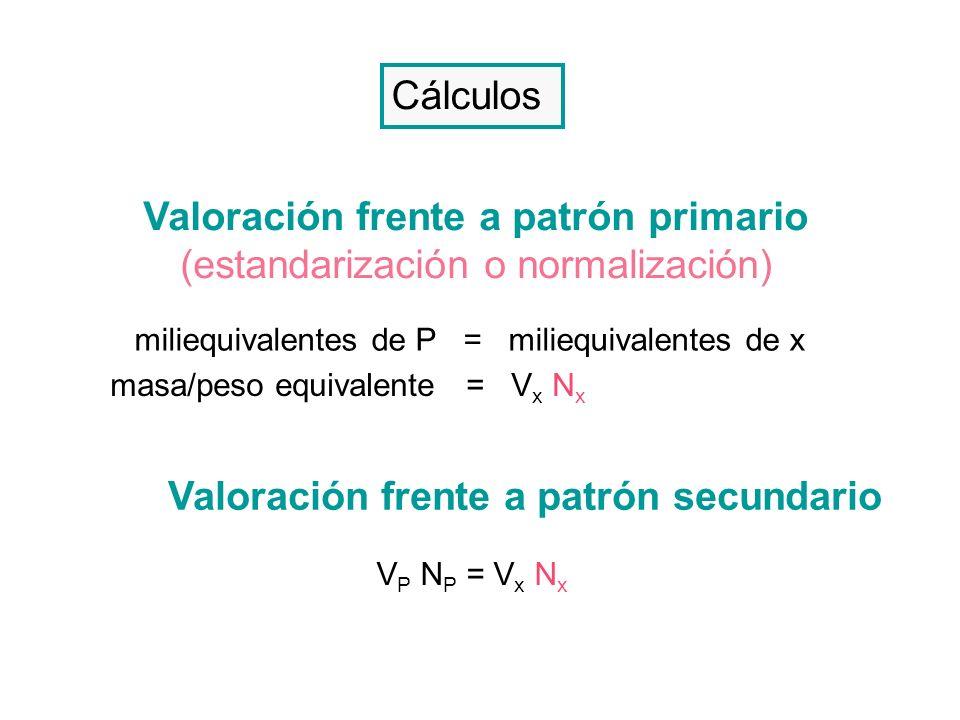 Cálculos Valoración frente a patrón primario (estandarización o normalización) miliequivalentes de P = miliequivalentes de x masa/peso equivalente = V