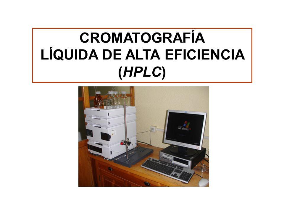 La fase móvil es líquida Partición o reparto Adsorción Intercambio iónico Exclusión molecular Cromatografía líquida de alta eficiencia