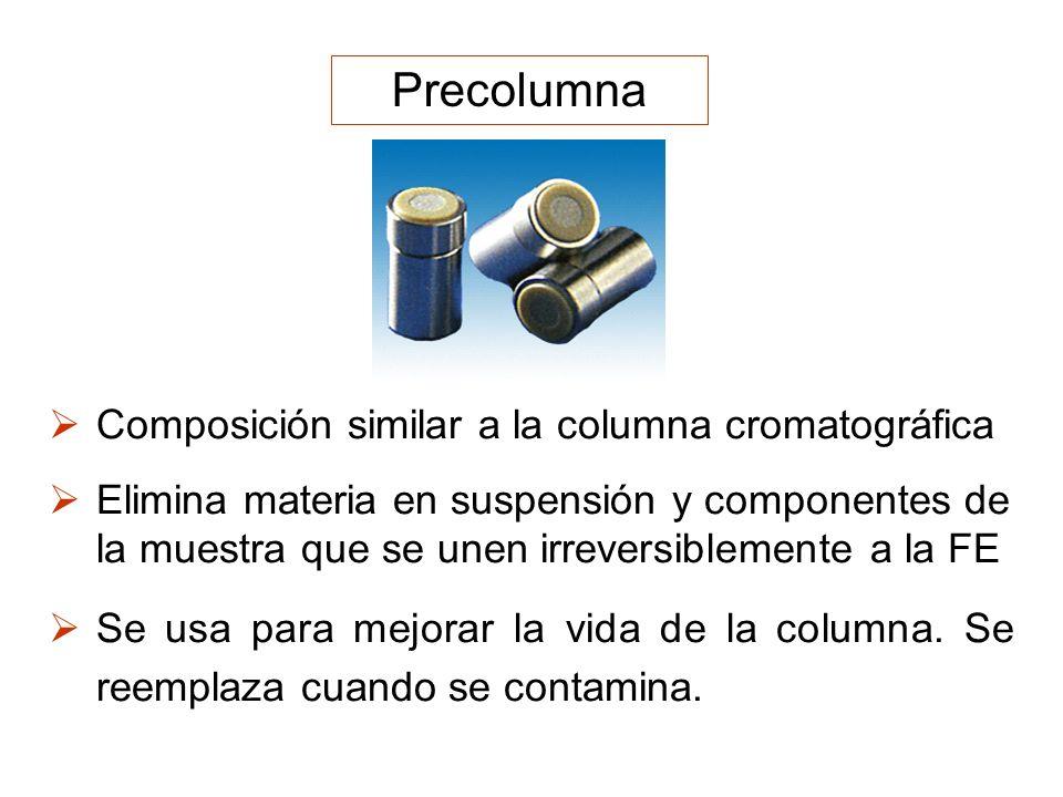 Composición similar a la columna cromatográfica Elimina materia en suspensión y componentes de la muestra que se unen irreversiblemente a la FE Se usa