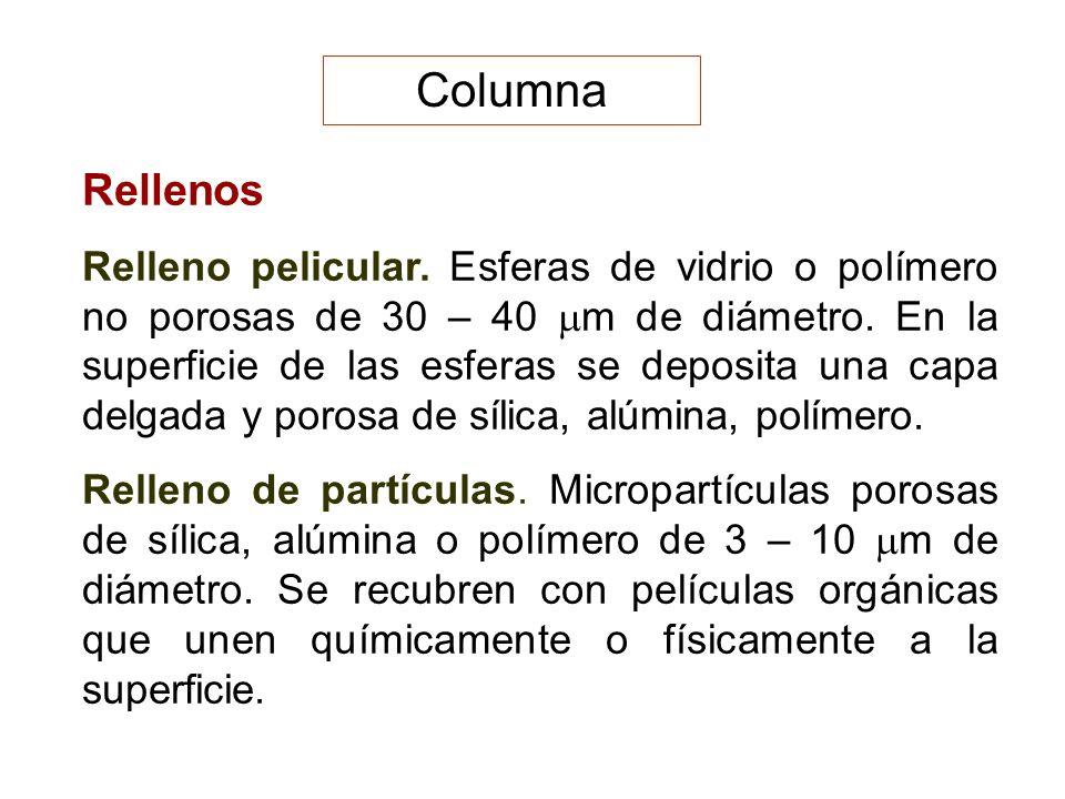 Rellenos Relleno pelicular. Esferas de vidrio o polímero no porosas de 30 – 40 m de diámetro. En la superficie de las esferas se deposita una capa del