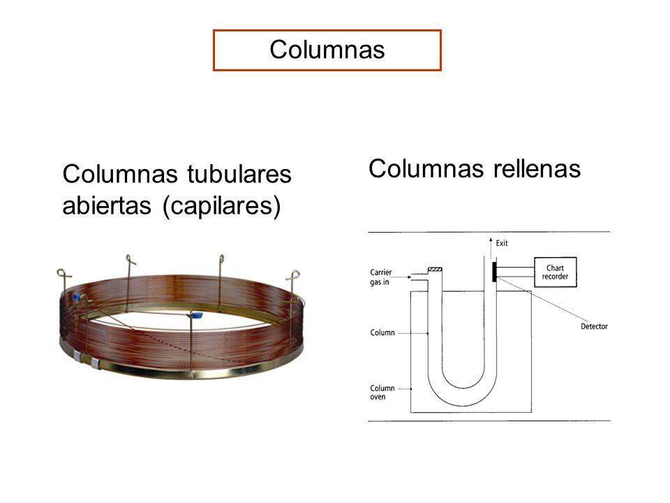 Columnas tubulares abiertas (capilares) Columnas rellenas Columnas