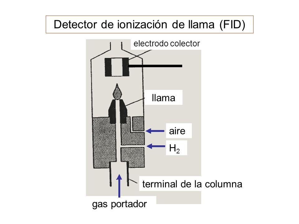 Detector de ionización de llama (FID) terminal de la columna gas portador H2H2 aire llama electrodo colector