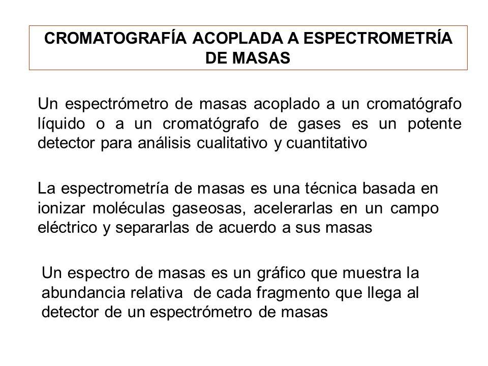 CROMATOGRAFÍA ACOPLADA A ESPECTROMETRÍA DE MASAS Un espectrómetro de masas acoplado a un cromatógrafo líquido o a un cromatógrafo de gases es un poten