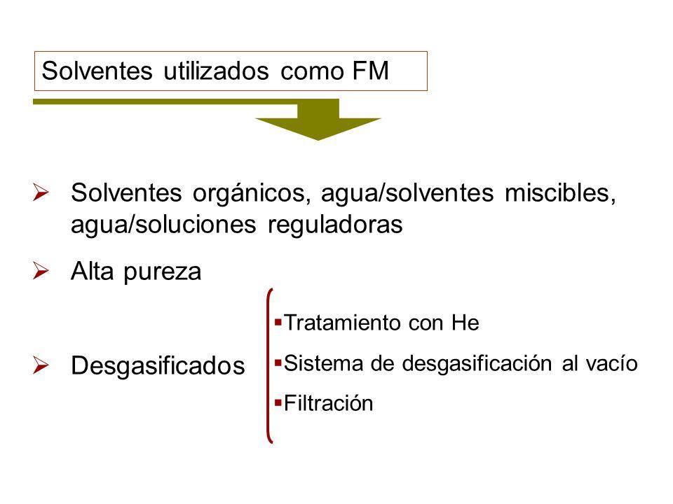 Solventes utilizados como FM Solventes orgánicos, agua/solventes miscibles, agua/soluciones reguladoras Alta pureza Desgasificados Tratamiento con He