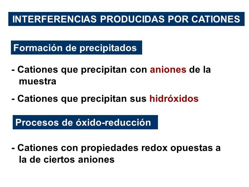 INTERFERENCIAS PRODUCIDAS POR CATIONES Formación de precipitados - Cationes que precipitan con aniones de la muestra - Cationes que precipitan sus hid