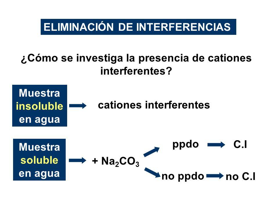 ELIMINACIÓN DE INTERFERENCIAS ¿Cómo se investiga la presencia de cationes interferentes? Muestra insoluble en agua Muestra soluble en agua cationes in