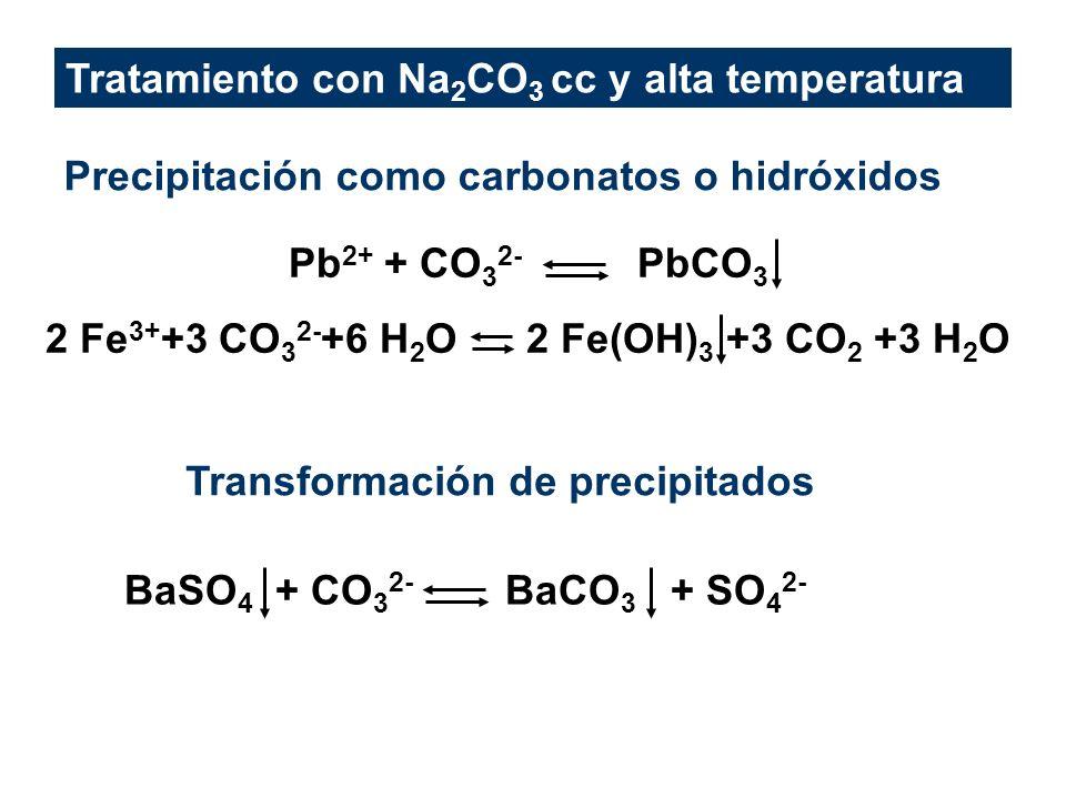 Tratamiento con Na 2 CO 3 cc y alta temperatura Precipitación como carbonatos o hidróxidos Transformación de precipitados Pb 2+ + CO 3 2- PbCO 3 2 Fe