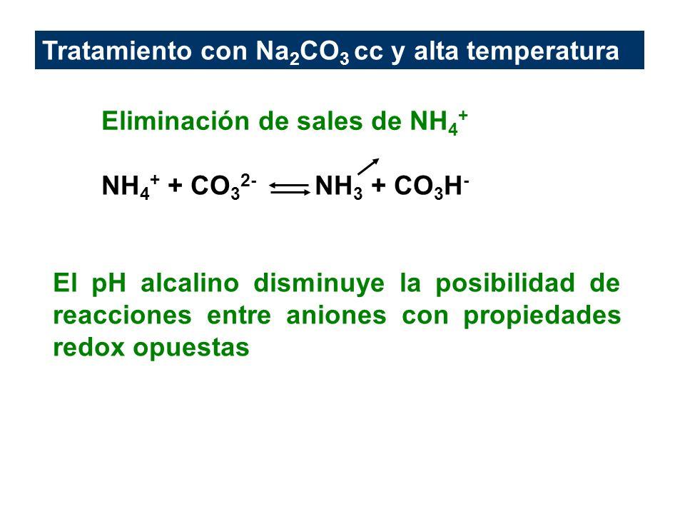 Eliminación de sales de NH 4 + El pH alcalino disminuye la posibilidad de reacciones entre aniones con propiedades redox opuestas Tratamiento con Na 2