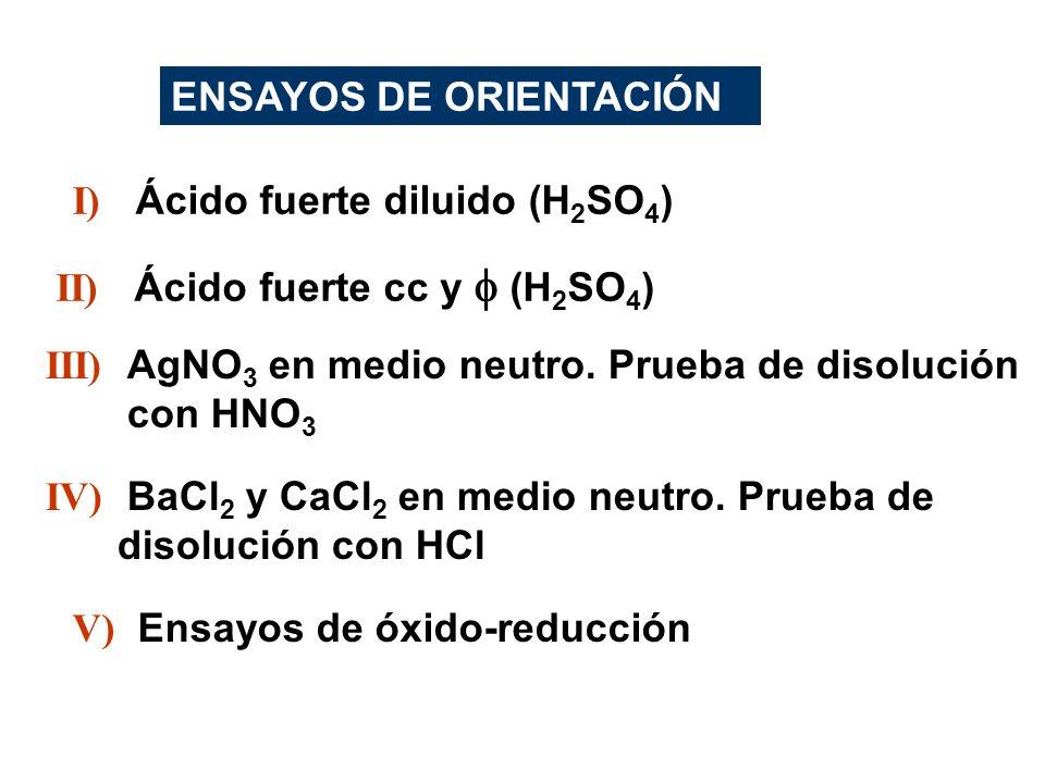 ENSAYOS DE ORIENTACIÓN I) Ácido fuerte diluido (H 2 SO 4 ) II) Ácido fuerte cc y (H 2 SO 4 ) III) AgNO 3 en medio neutro. Prueba de disolución con HNO