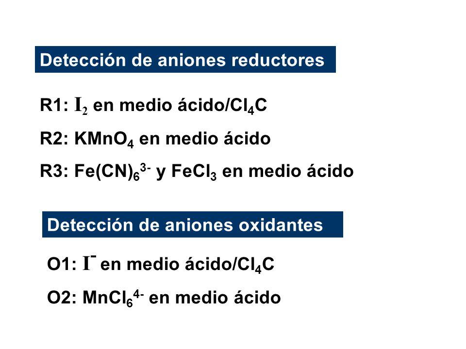 R1: I 2 en medio ácido/Cl 4 C R2: KMnO 4 en medio ácido R3: Fe(CN) 6 3- y FeCl 3 en medio ácido Detección de aniones reductores Detección de aniones o