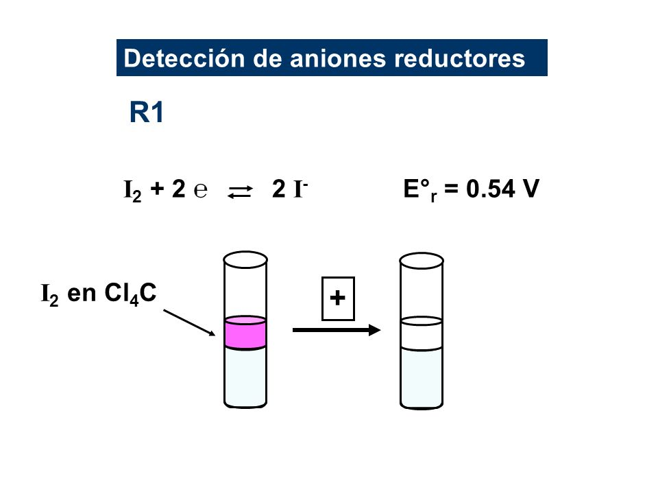Detección de aniones reductores I 2 + 2 2 I - E° r = 0.54 V R1 I 2 en Cl 4 C +