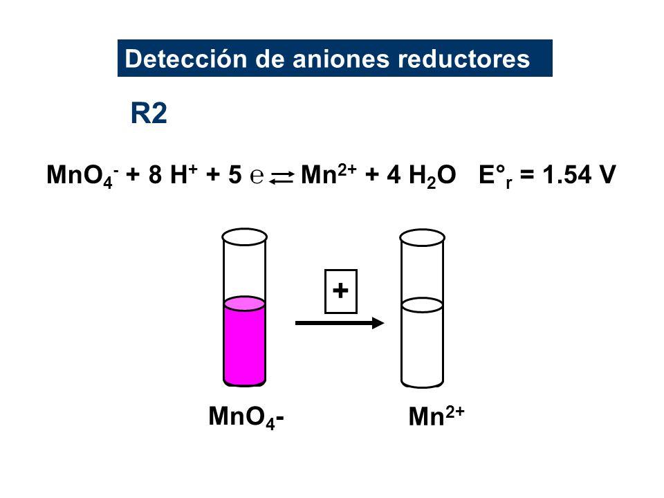 MnO 4 - + 8 H + + 5 Mn 2+ + 4 H 2 O E° r = 1.54 V R2 MnO 4 - Mn 2+ Detección de aniones reductores +