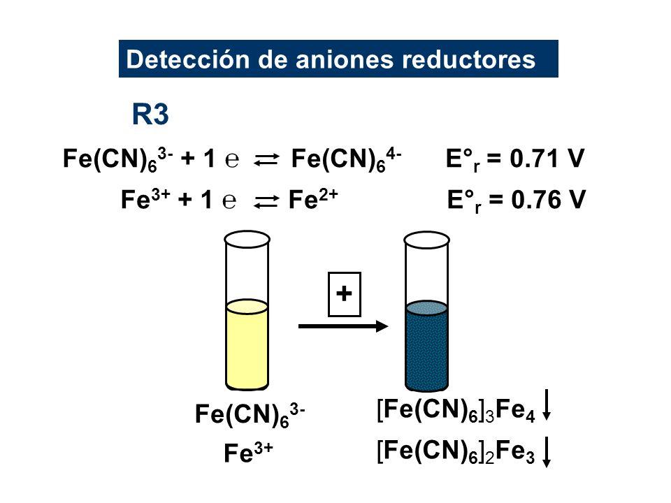 Fe(CN) 6 3- + 1 Fe(CN) 6 4- E° r = 0.71 V Fe 3+ + 1 Fe 2+ E° r = 0.76 V R3 Detección de aniones reductores [Fe(CN) 6 ] 3 Fe 4 [Fe(CN) 6 ] 2 Fe 3 Fe(CN