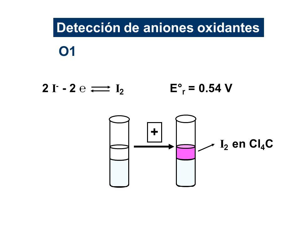 Detección de aniones oxidantes O1 2 I - - 2 I 2 E° r = 0.54 V I 2 en Cl 4 C +