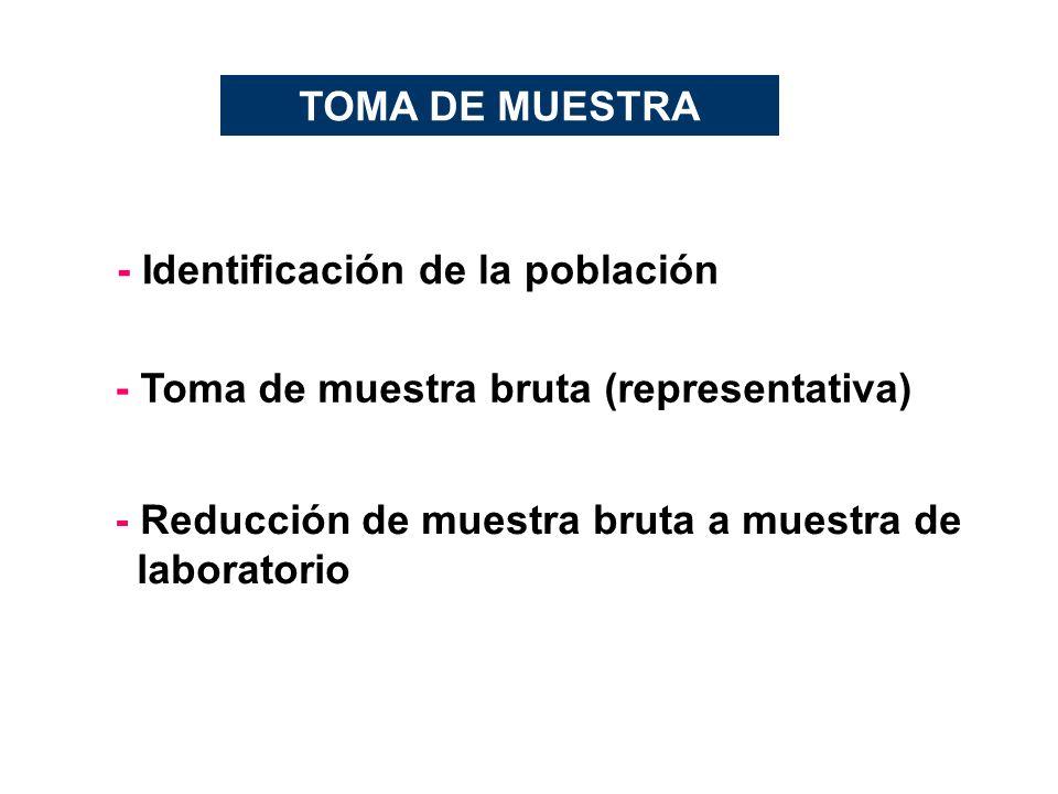 TOMA DE MUESTRA - Identificación de la población - Toma de muestra bruta (representativa) - Reducción de muestra bruta a muestra de laboratorio