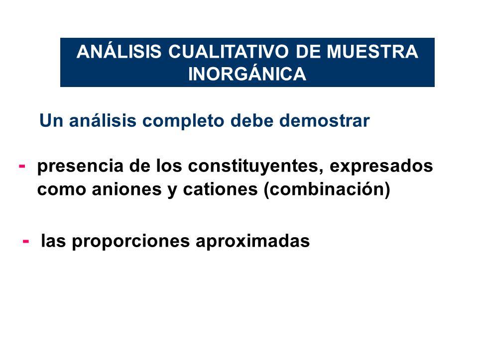 ANÁLISIS CUALITATIVO DE MUESTRA INORGÁNICA Un análisis completo debe demostrar - presencia de los constituyentes, expresados como aniones y cationes (