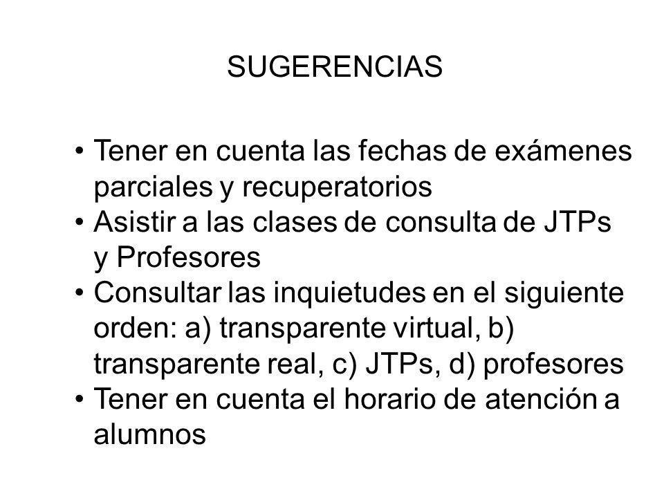 SUGERENCIAS Tener en cuenta las fechas de exámenes parciales y recuperatorios Asistir a las clases de consulta de JTPs y Profesores Consultar las inqu
