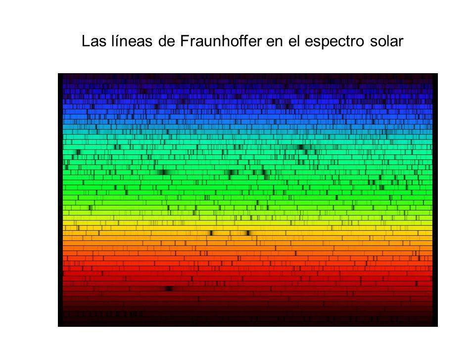 Las líneas de Fraunhoffer en el espectro solar
