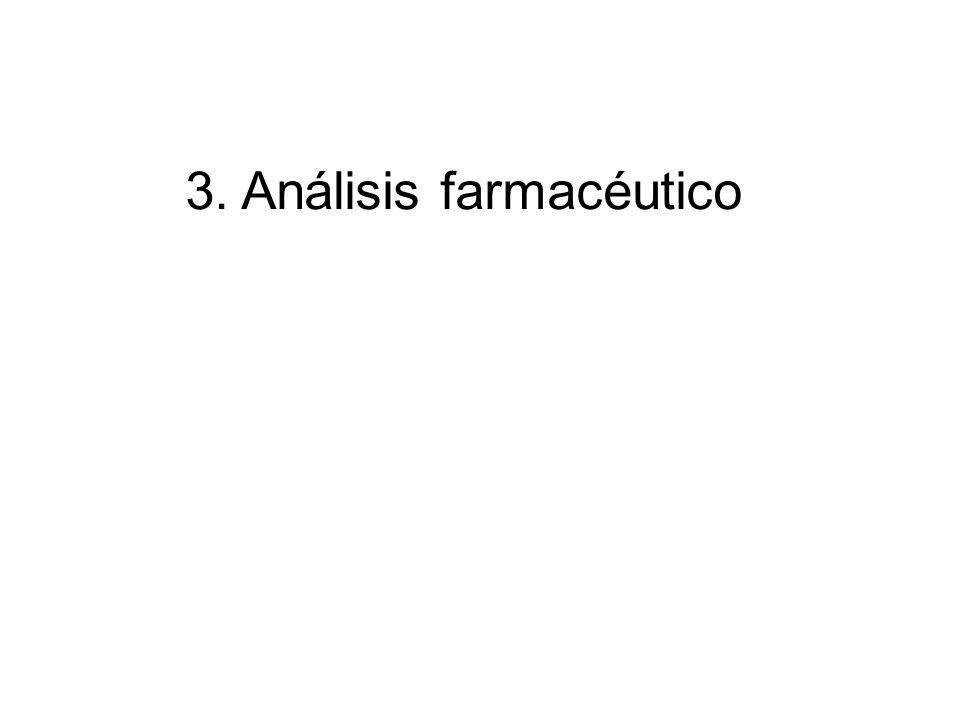3. Análisis farmacéutico