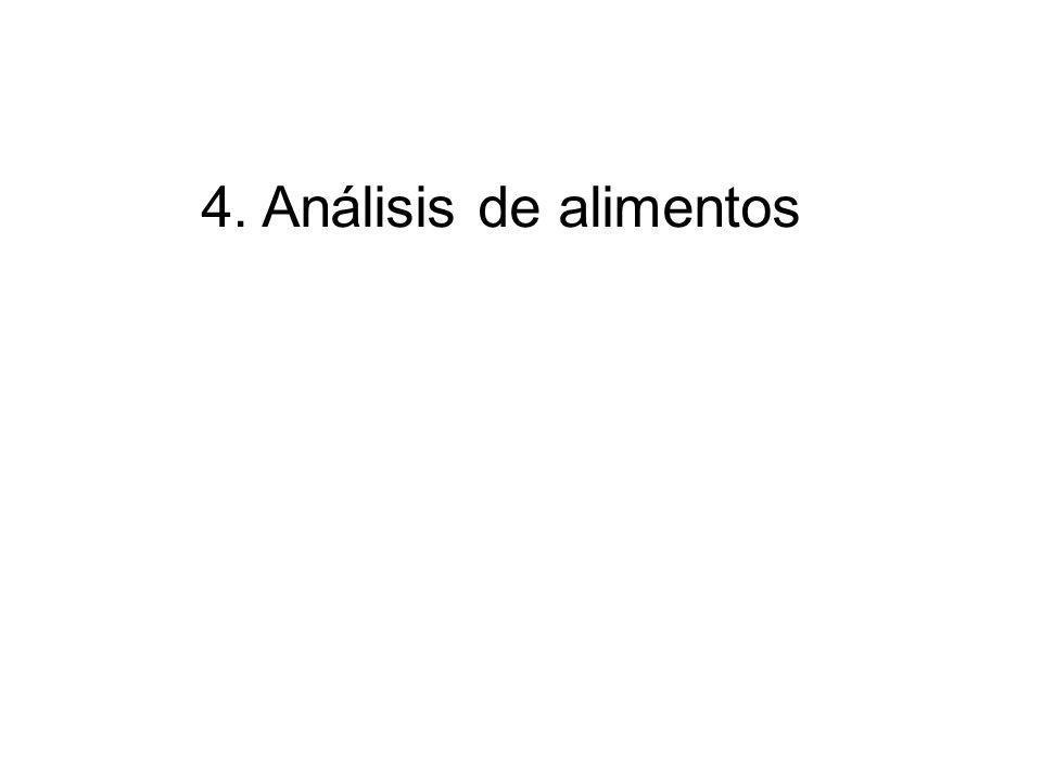 4. Análisis de alimentos