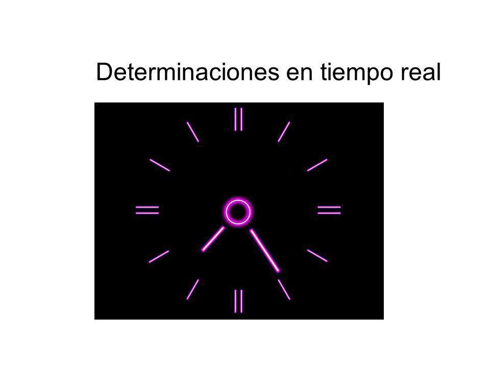 Determinaciones en tiempo real